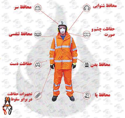 استانداردهای تجهیزات حفاظت فردی