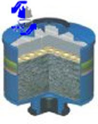 فيلتر بزرگ شيميایی A2B2